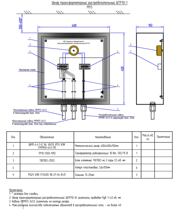 ШТР10-1 Шкаф трансформаторный распределительный