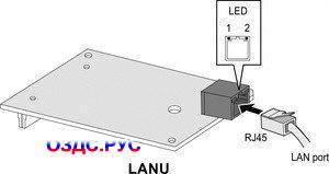 Модуль Ethernet LG-Ericsson L20-LANU